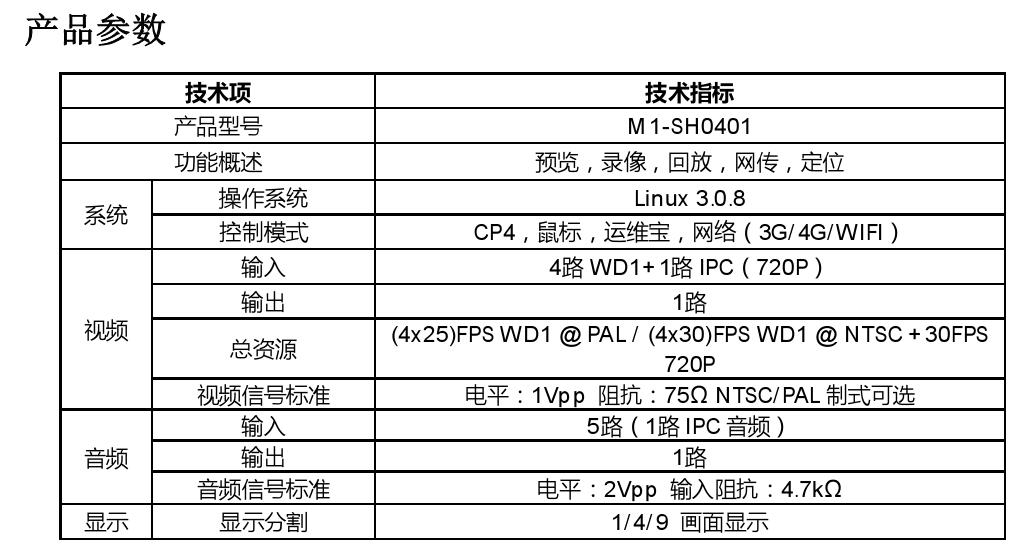 行车记录仪价格.png
